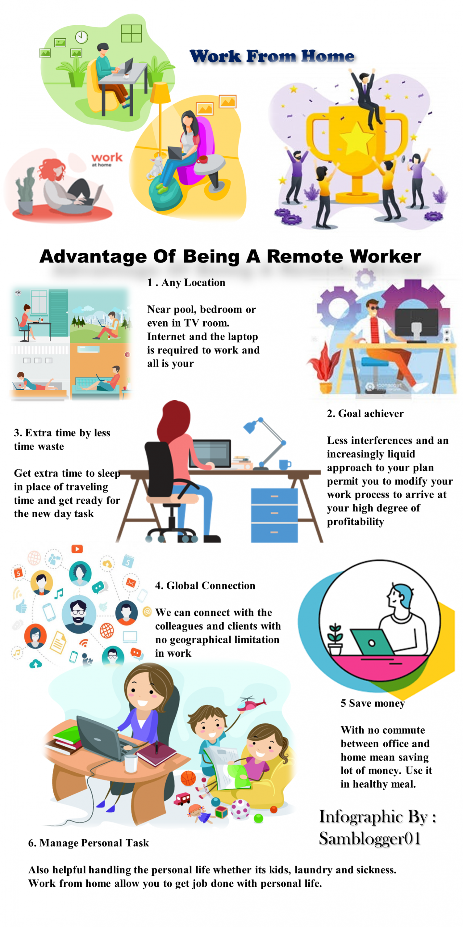 Advantage of Work from Home in 2020 ( COVID-19 Pandemic) Infographic