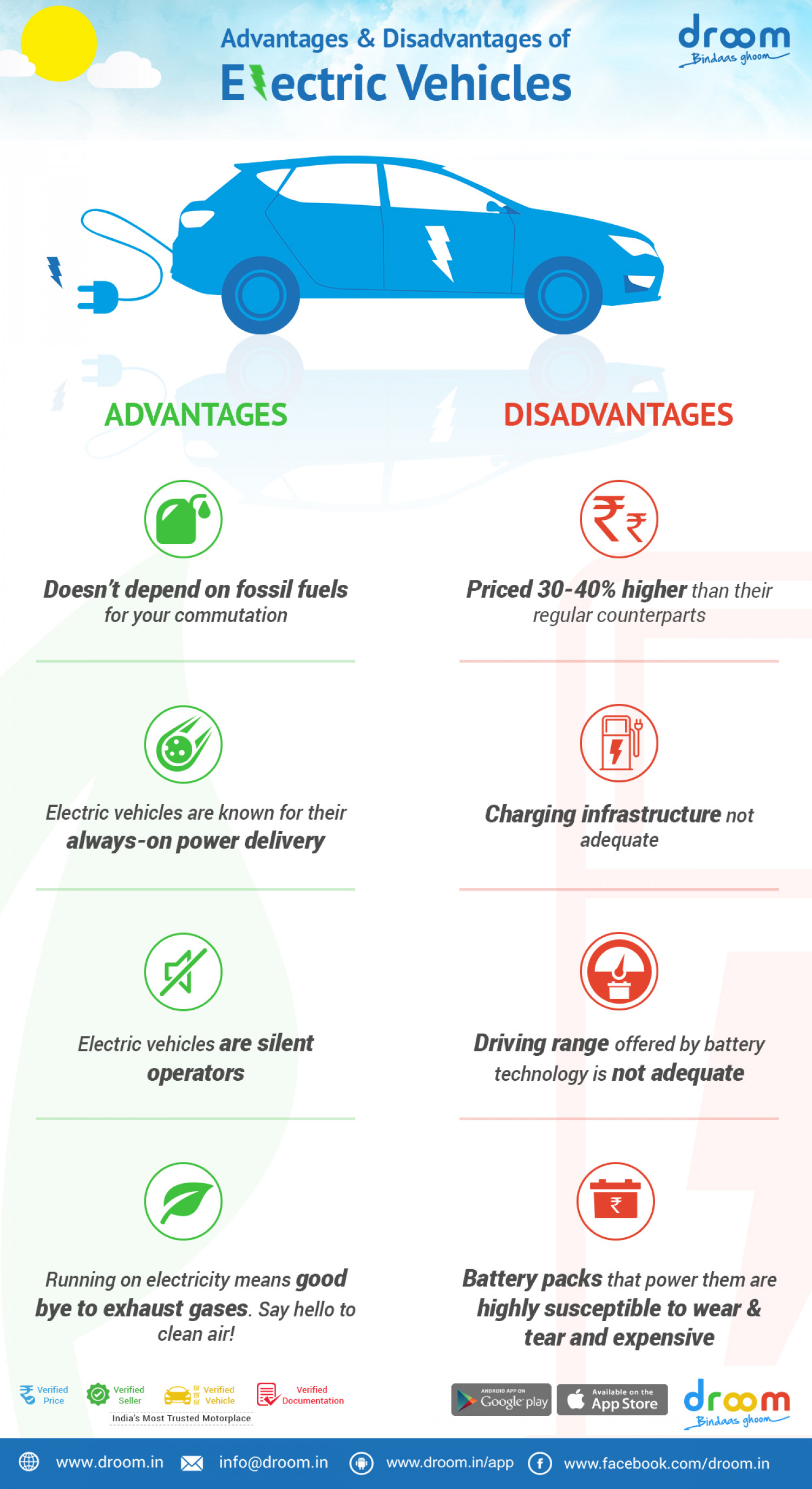 advantages and disadvantages of car It is very expensive to own a car first you have to have the down payment and make payments you need to buy full coverage insurance to cover the car.