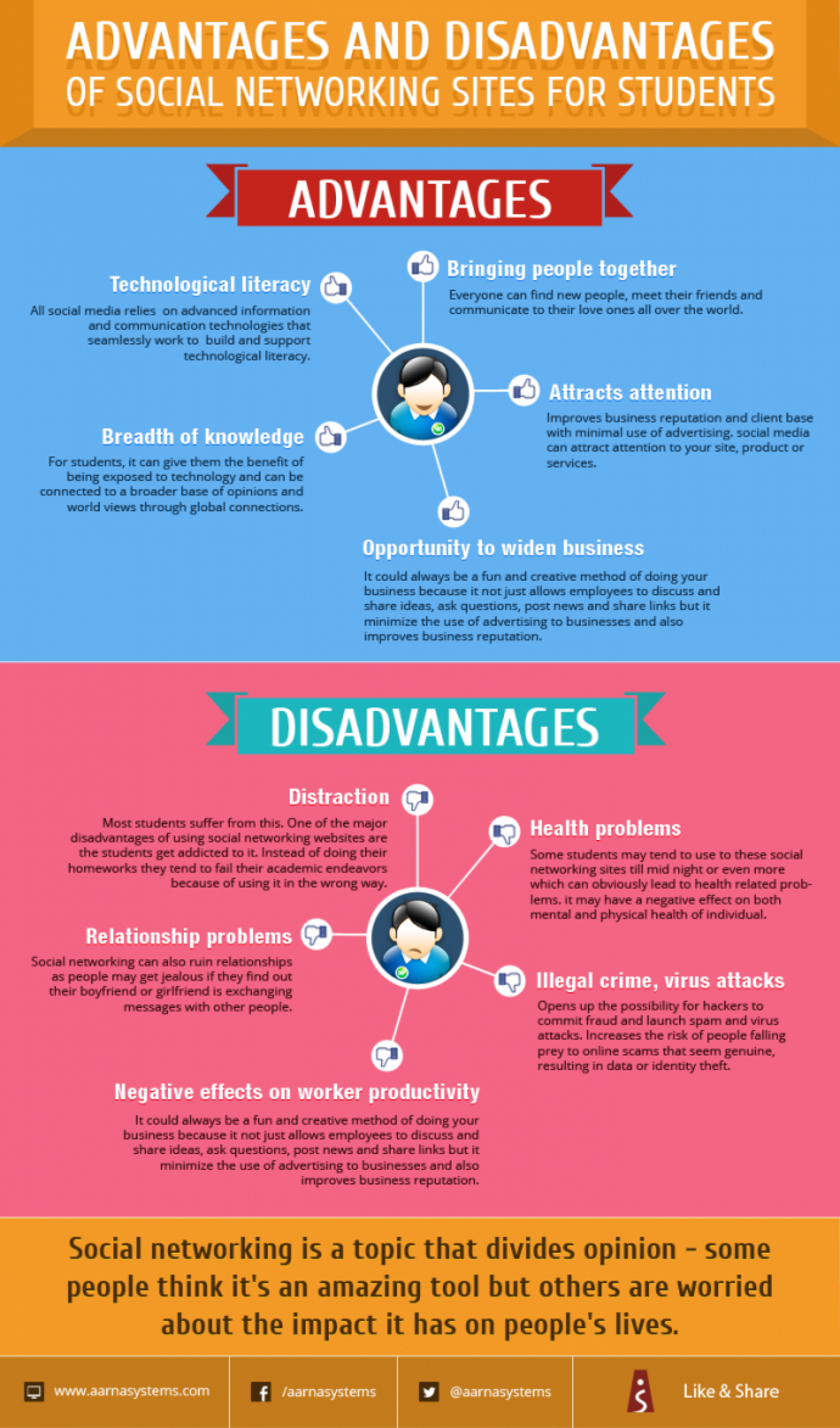 Advantages and Disadvantages of Social Networking Sites for Students Infographic