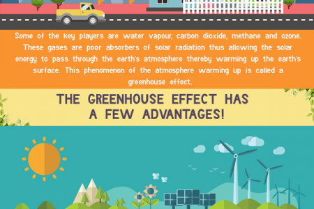 Advantages and Disadvantages of the Greenhouse Effect Infographic