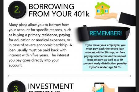 Advantages of a 401k Infographic