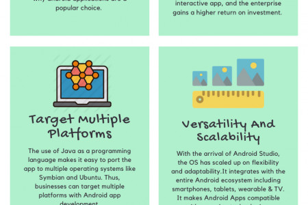 Advantages of Android App Development Infographic