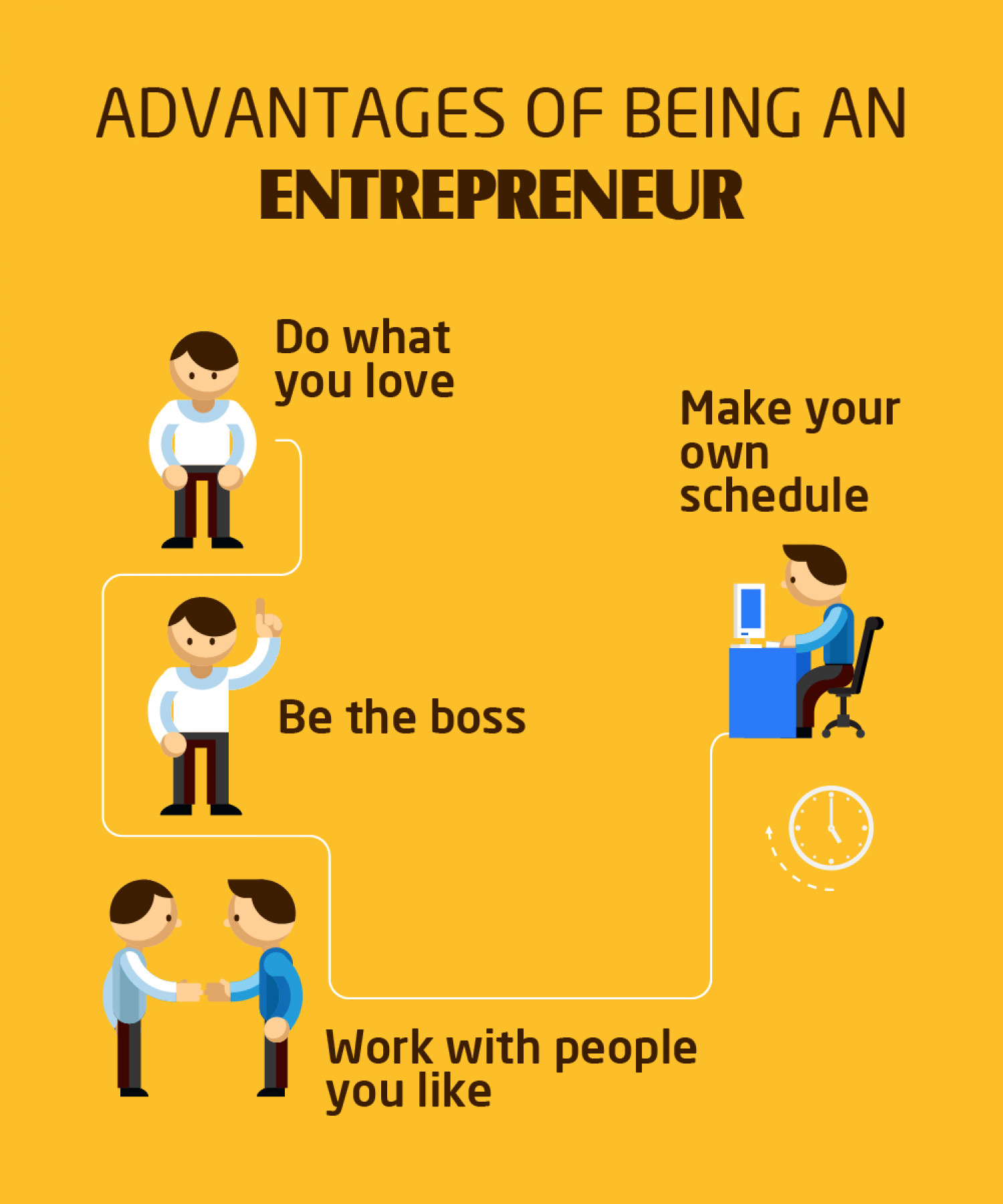 advantages of being an entrepreneur infographic - Being Your Own Boss Advantages And Disadvantages