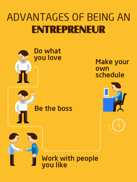 Advantages of Being an Entrepreneur Infographic