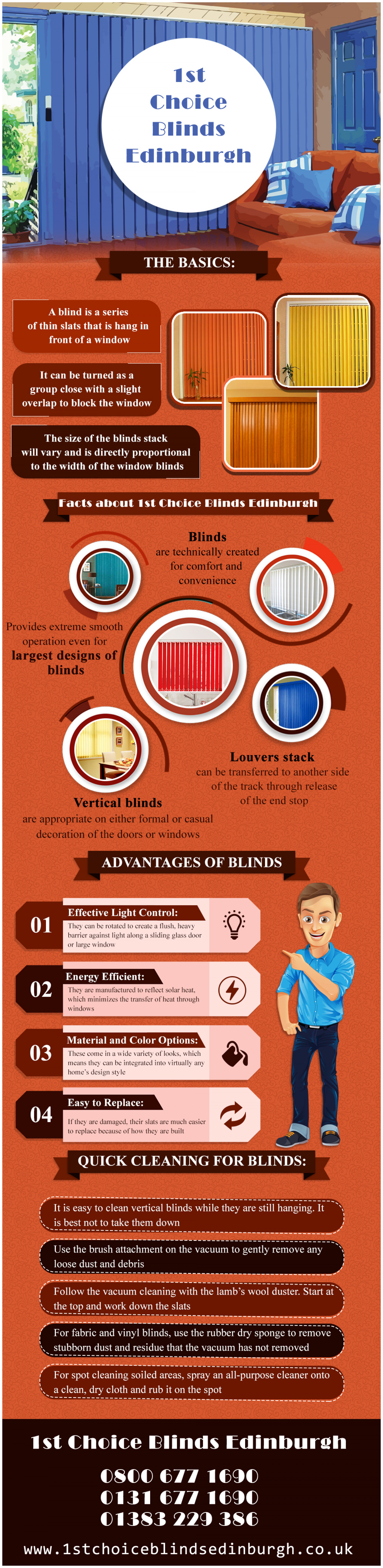 Blinds In Edinburgh Infographic