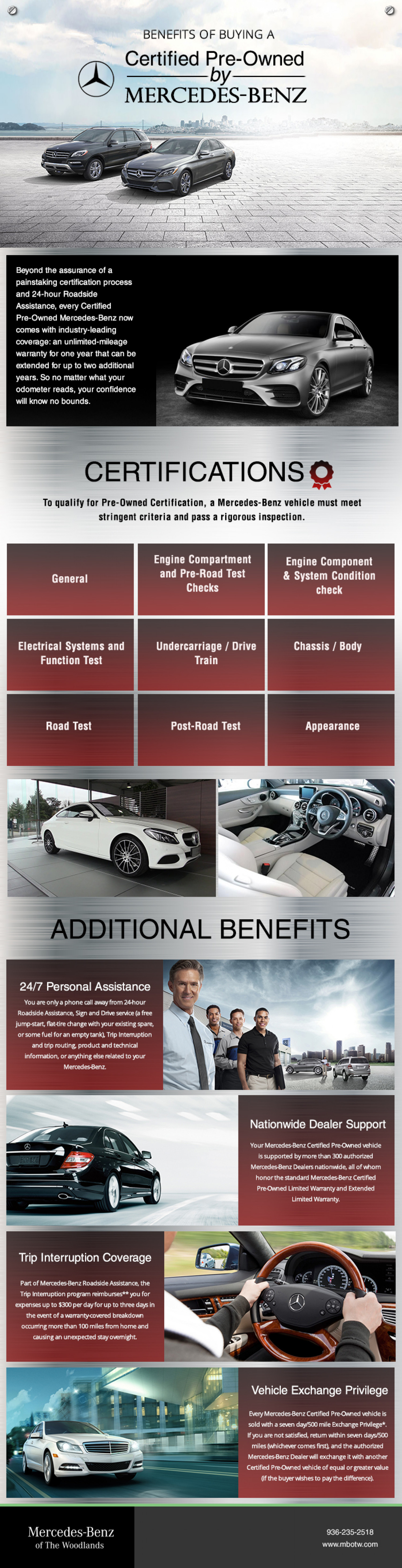 Advantages of Certified Pre-Owned vehicles from Mercedes Benz  Infographic