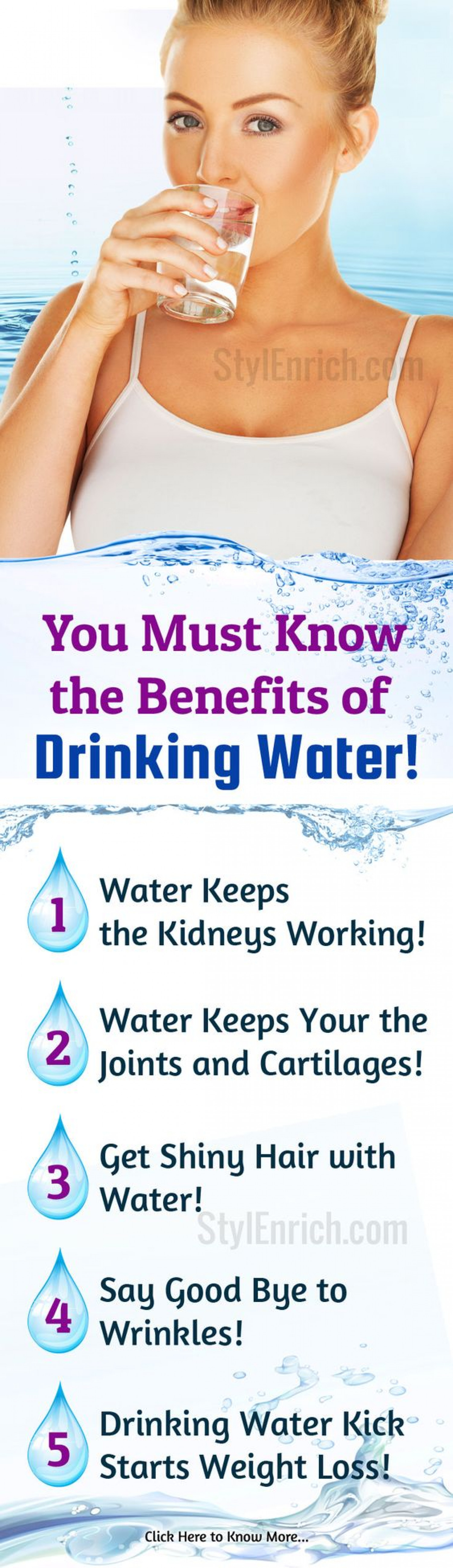 Advantages of Drinking Water Infographic