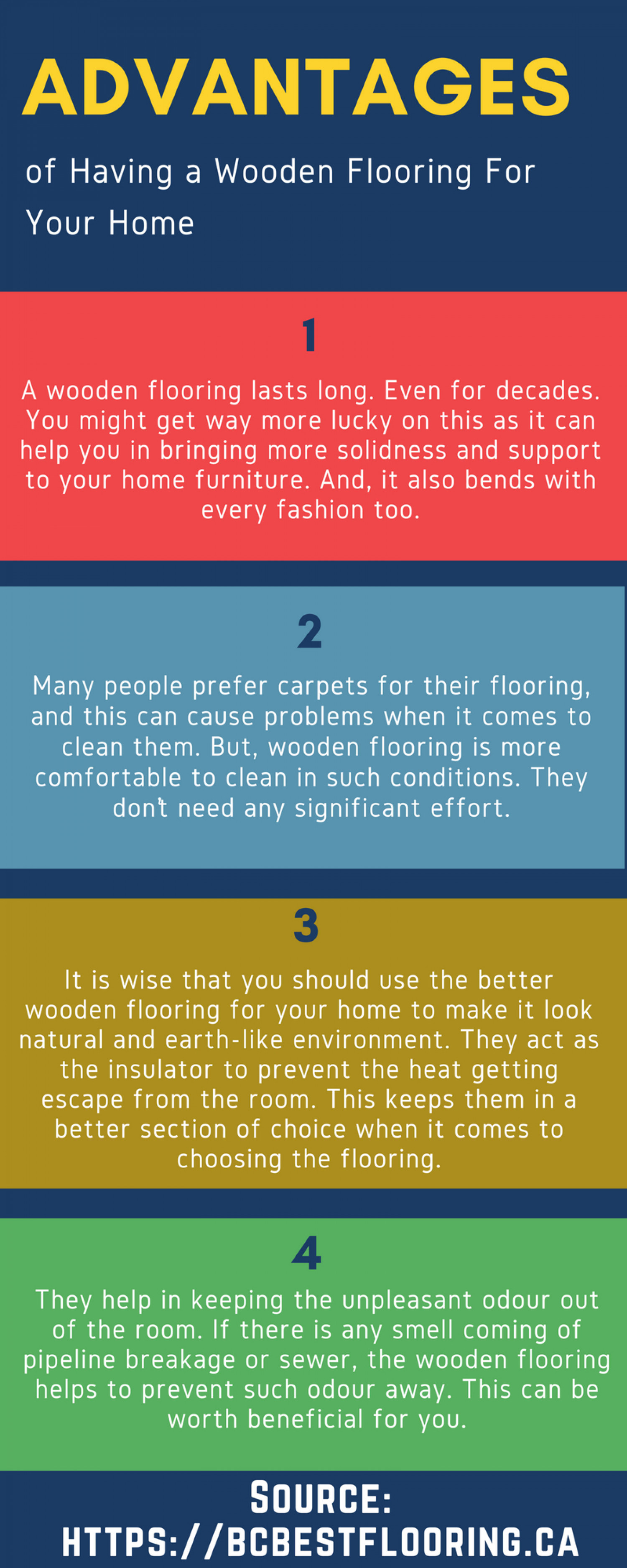 Advantages of Having a Wooden Flooring For Your Home Infographic