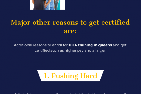 Advantages of HHA Program Certification NYC Infographic