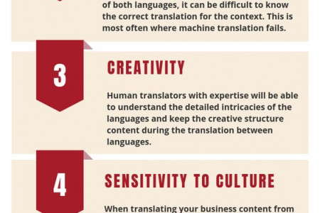 Advantages of Human Translation  Infographic
