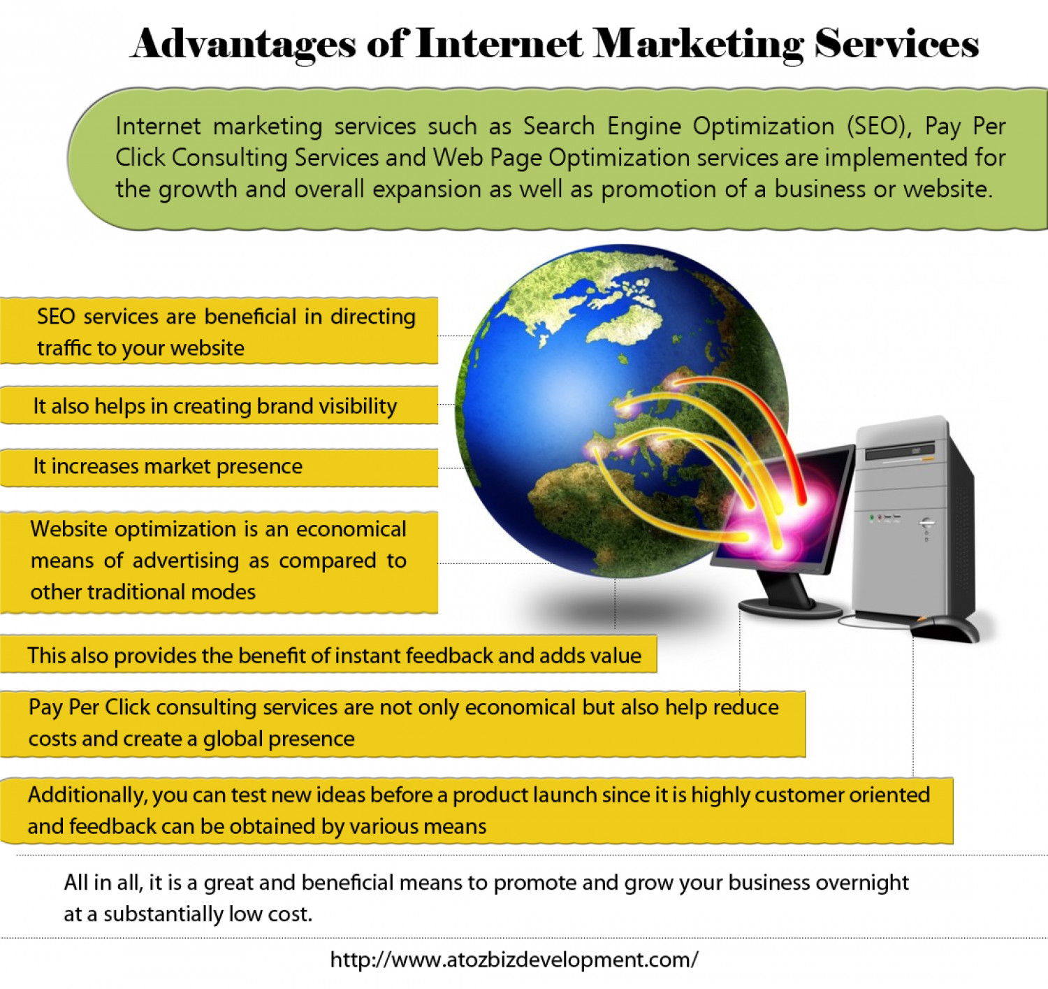 benefits of internet The internet offers several advantages such as access to information, communication, e-commerce, entertainment and global socialization in addition, the internet has directly and indirectly led to job creation consider the following advantages of the internet: the internet is a treasure trove of.