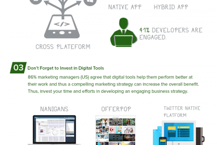Advantages of Investing in Business-Centric Mobile Applications Infographic
