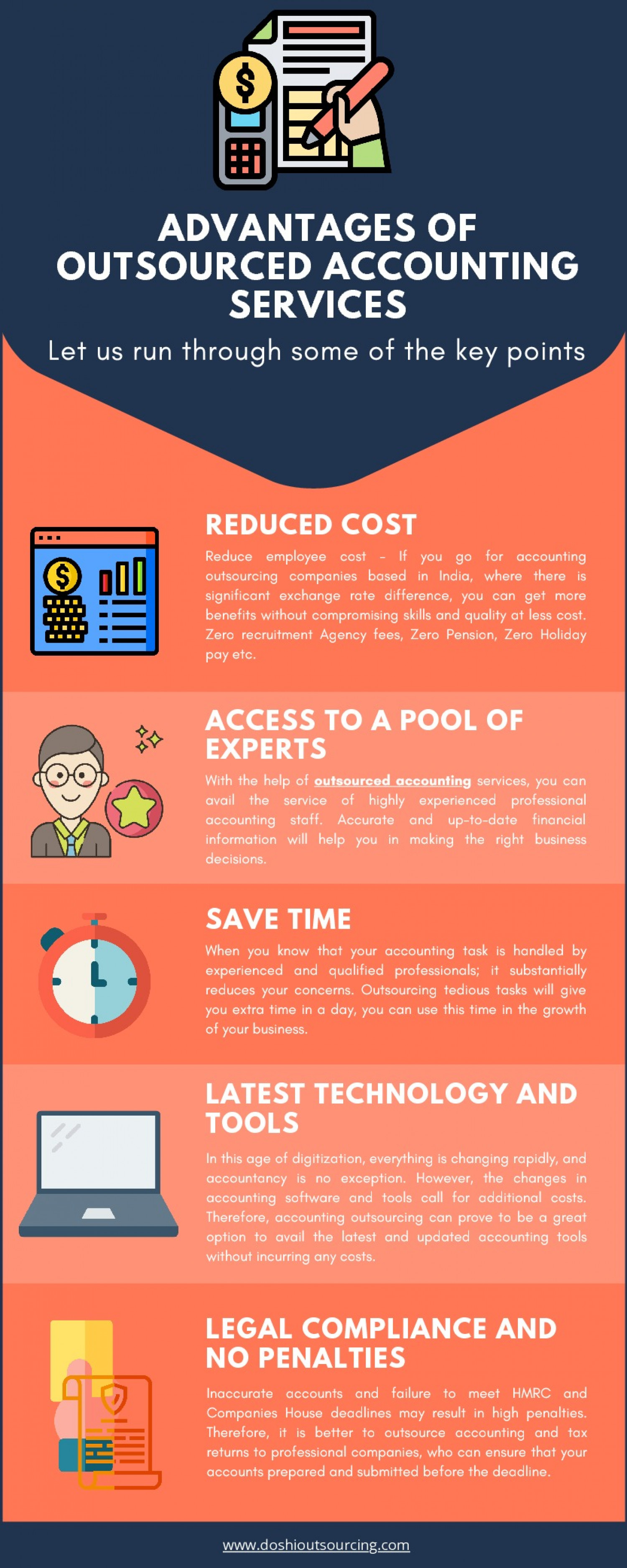 Advantages of Outsourced Accounting Services Infographic
