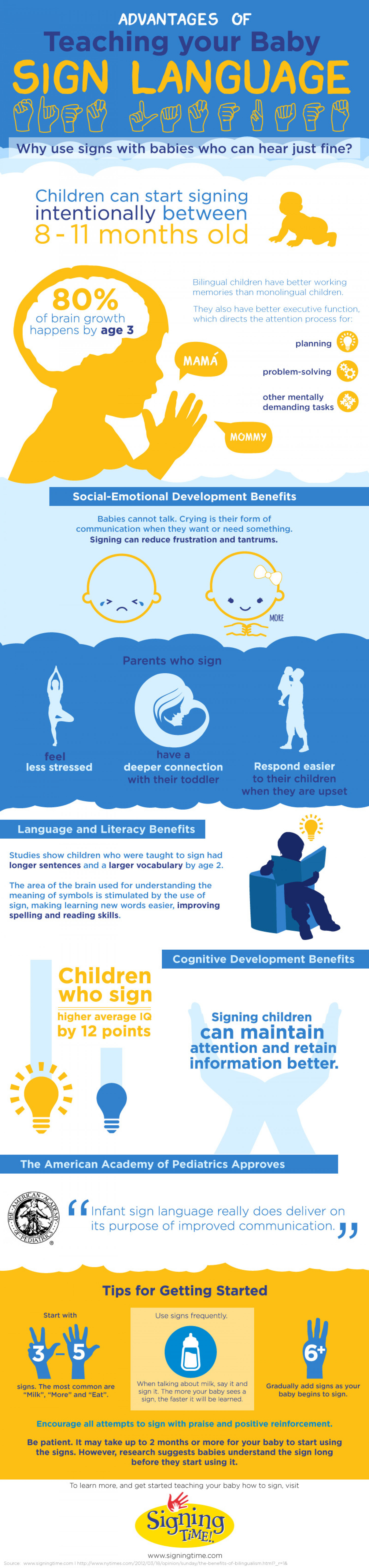Advantages of Teaching Baby Sign Language Infographic