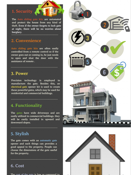 ADVANTAGES OF USING AUTO SLIDING GATE KITS Infographic