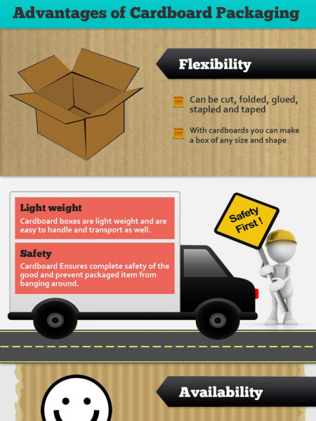 5 Reasons to use Cardboard Boxes for Packaging Infographic