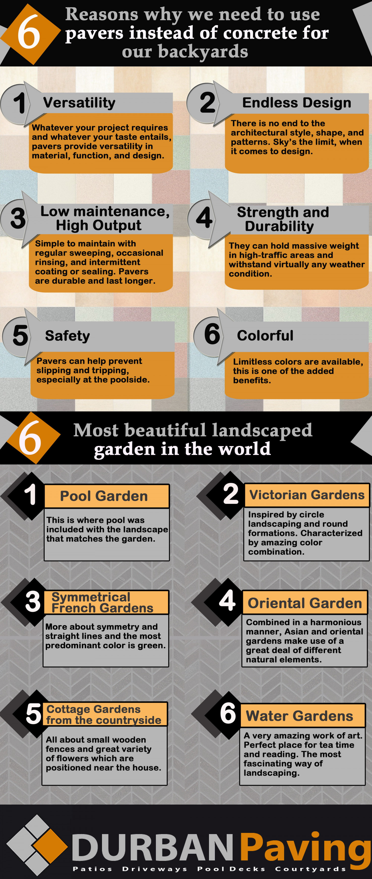 Advantages of using pavers in your backyard and not concrete Infographic