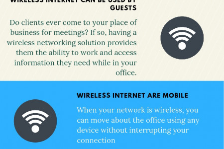Advantages of Wireless Internet Infographic