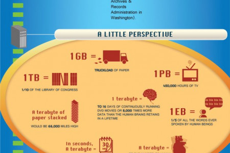 Advantages you probably didn't know about the online data backup Infographic