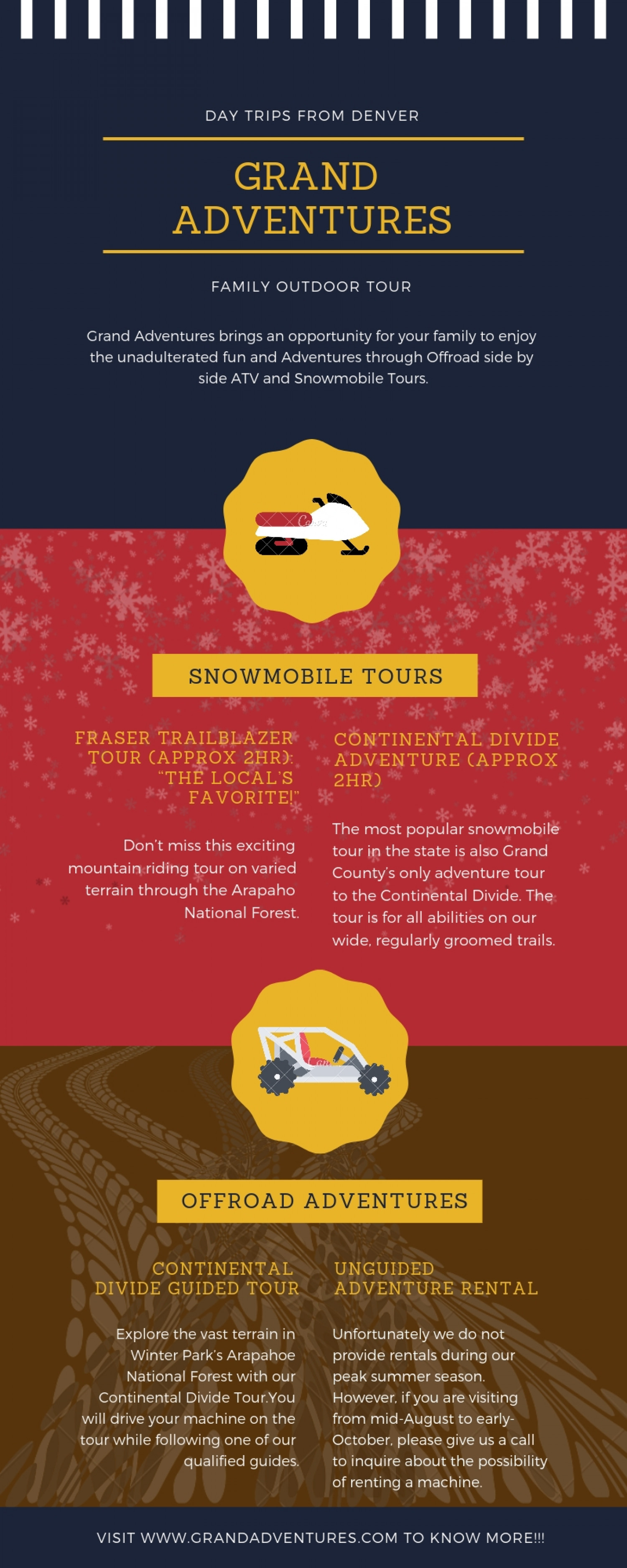 Adventure Unchained @ Grand Adventures. Infographic