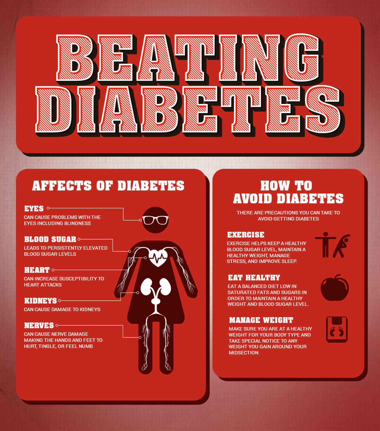 Affects of Diabetes Infographic