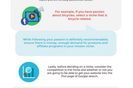 Affiliate Marketing for Beginners Infographic
