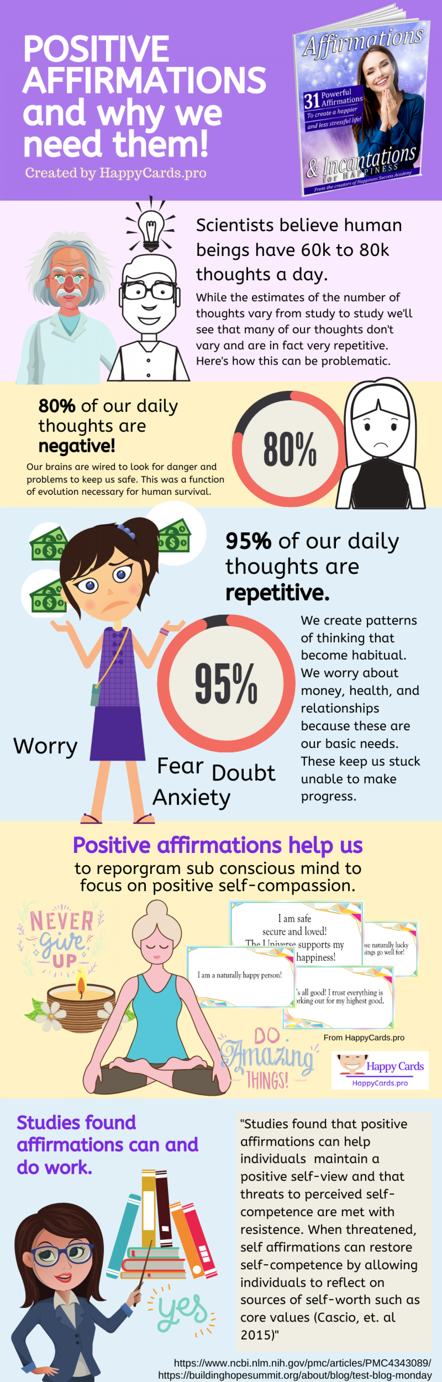 Affirmations For Happiness! Infographic