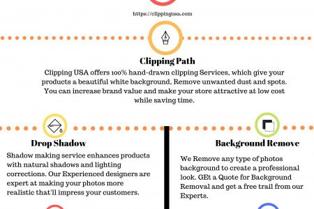 AFfordable Clipping Path Services Infographic