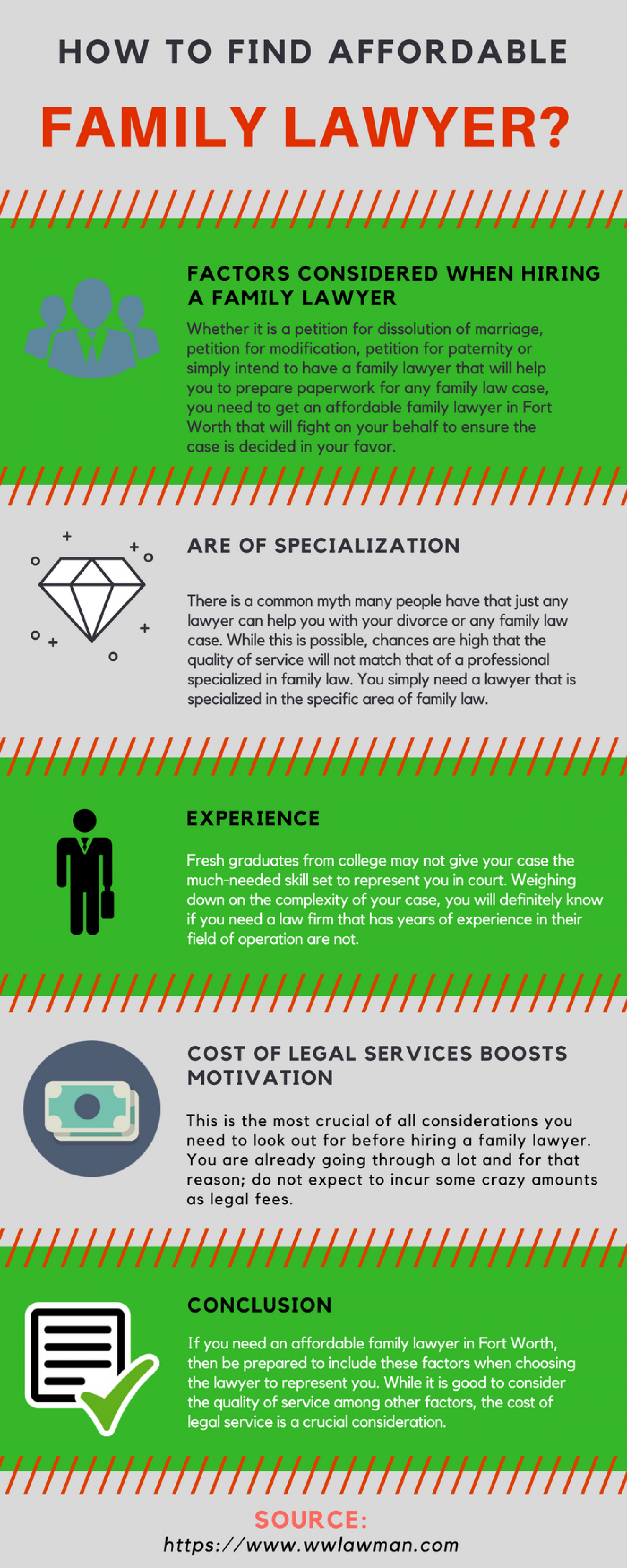 Affordable Family Lawyer In Fort Worth Infographic