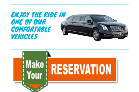 Affordable Limo and Airport Transfers Service in Connecticut Infographic