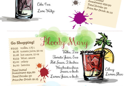 Affordable Mixology: A Student's Guide Infographic