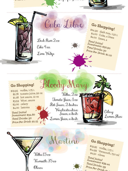 Affordable Mixology Infographic