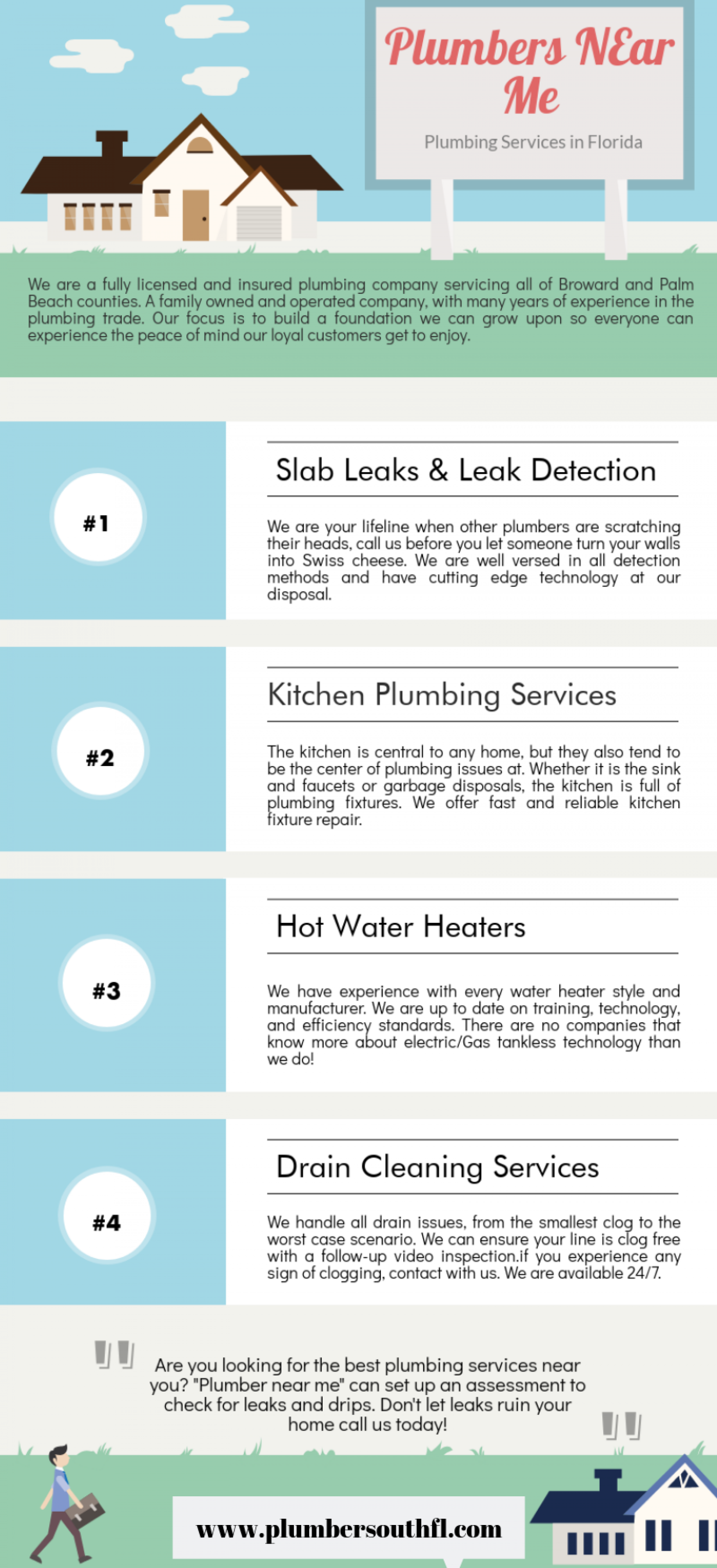 Affordable Plumbers Near Me Infographic