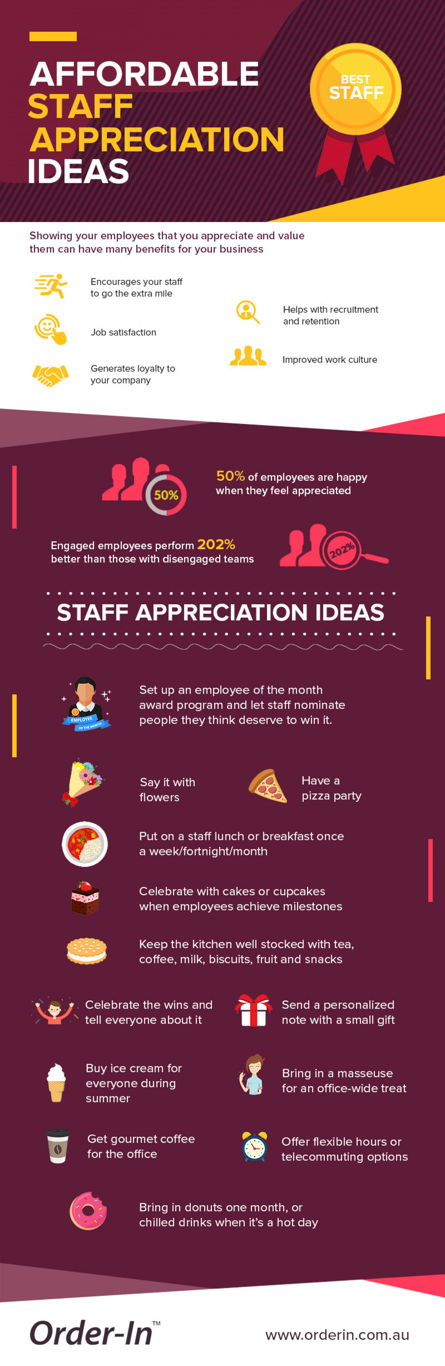 Affordable staff appreciation ideas Infographic