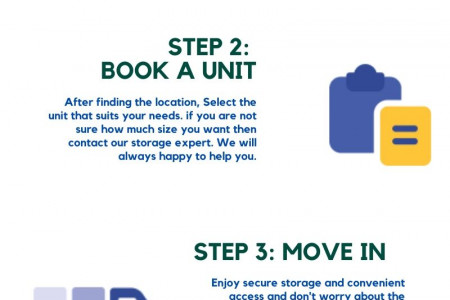 Affordable Storage Facilities- Storage King Australia Infographic