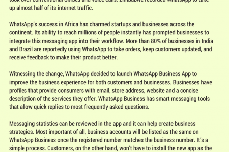 Africa chooses Whatsapp to Drive Innovation and Dominate World Market Infographic