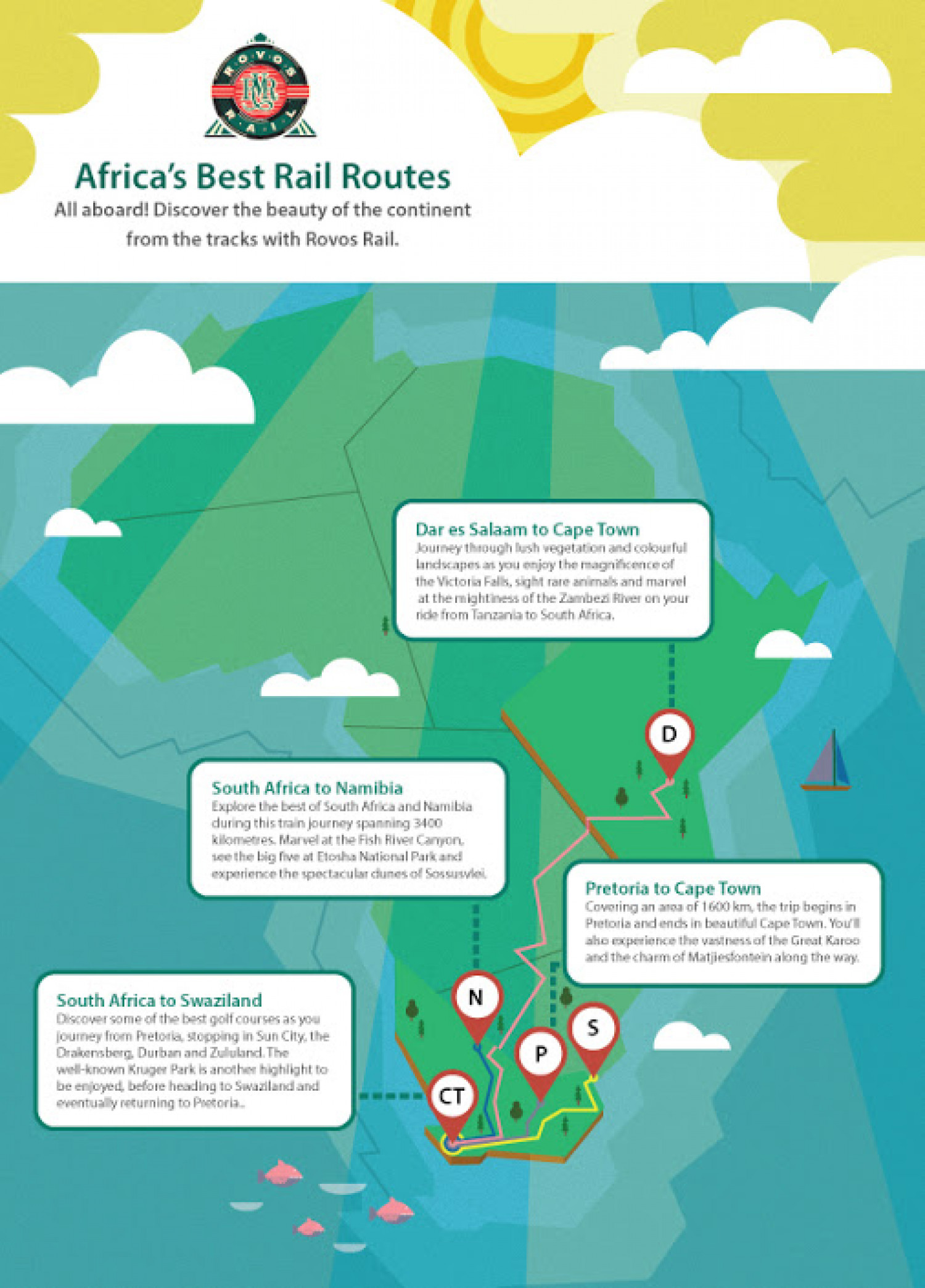 Africa's Best Rail Routes Infographic