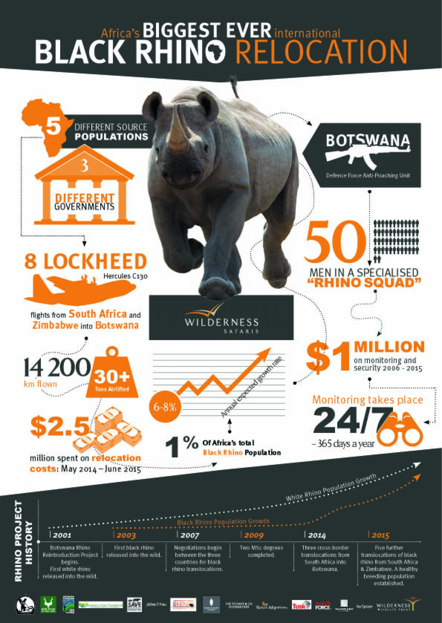 Africa's biggest ever black rhino relocation Infographic
