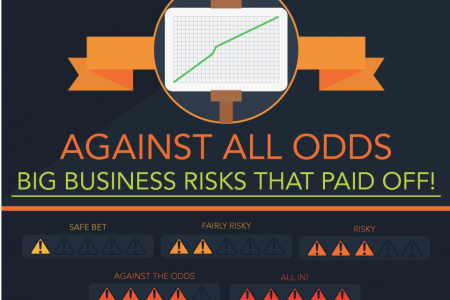 Against All Odds: Big Business Risks That Paid Off! Infographic