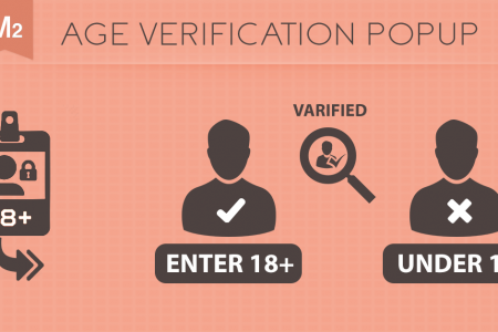 Age Verification Pop-Up - Magento® 2 Extension Infographic