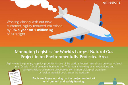Agility's Corporate Social Responsibility Infographic