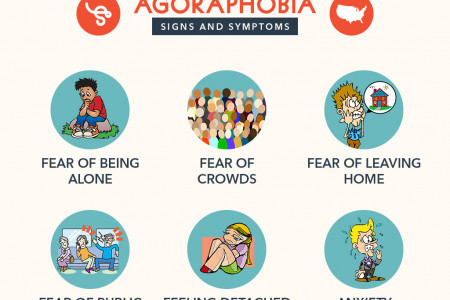 Agoraphobia: Signs and Symptoms Infographic