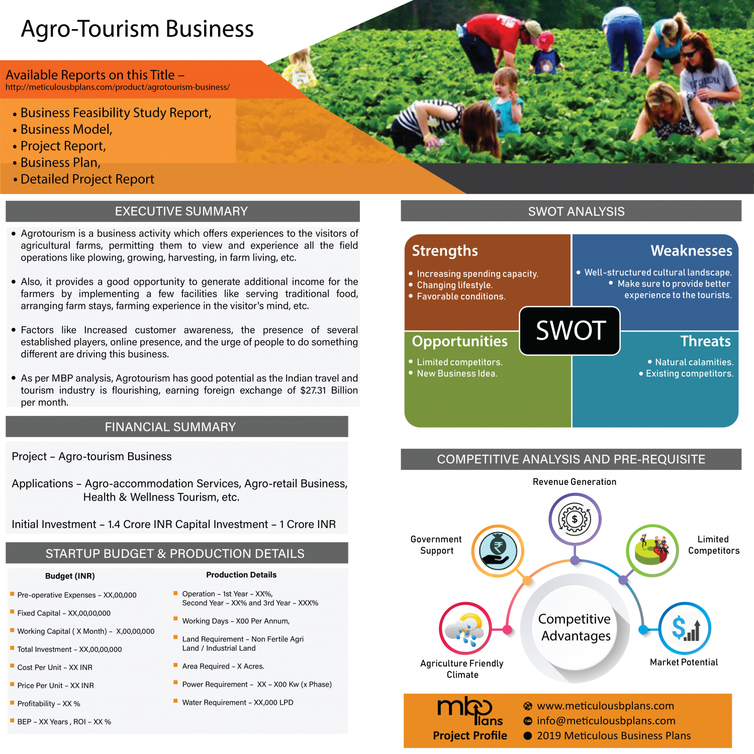 Agrotourism Business Infographic