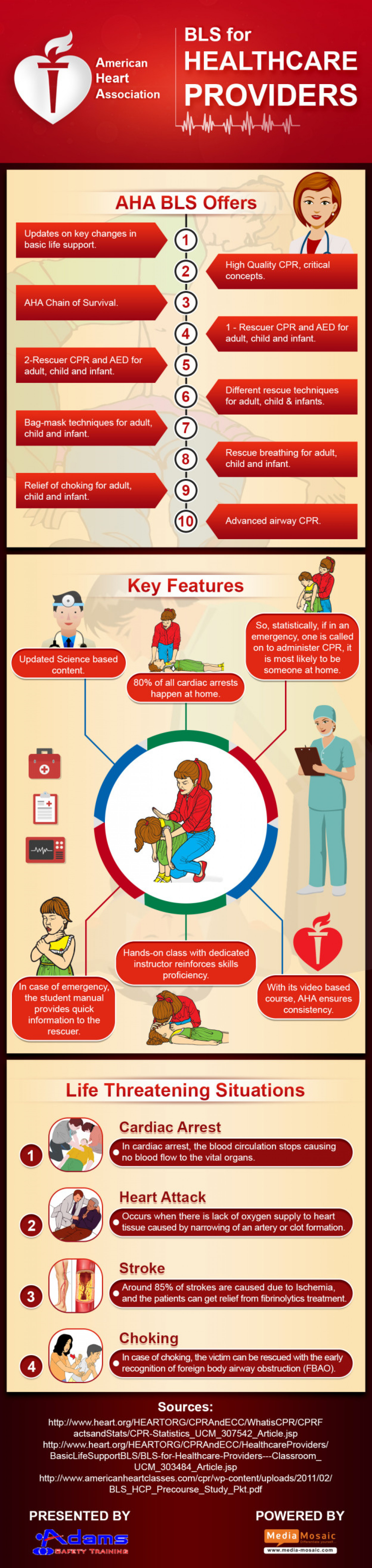 Aha bls training for healthcare providers visual aha bls training for healthcare providers infographic 1betcityfo Gallery