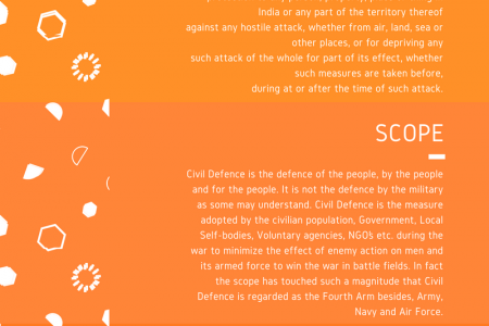 AIMS AND OBJECTIVES OF CIVIL DEFENSE Infographic