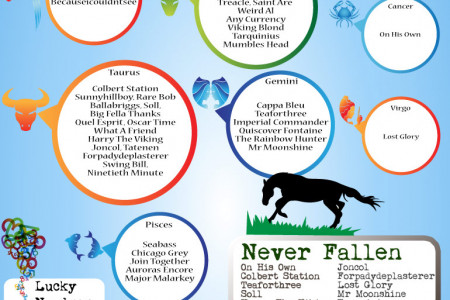 Aintree Grand National 2013 - Tips On How To Pick The Winner Infographic