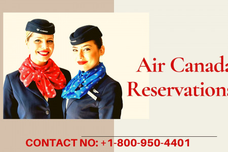 Air Canada Reservations Phone Number Infographic