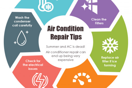 Air Condition Repair Tips Infographic