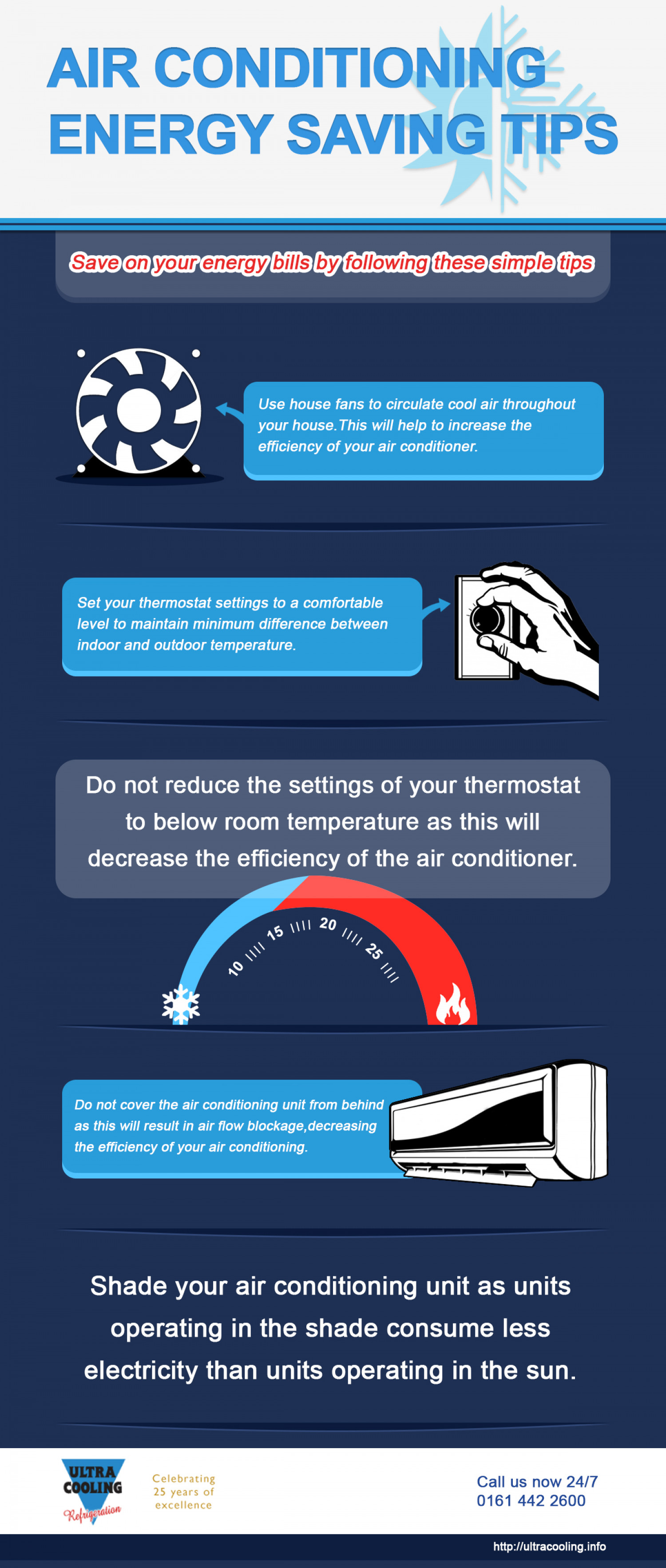 Air Conditioning Energy Saving Tips | Visual ly