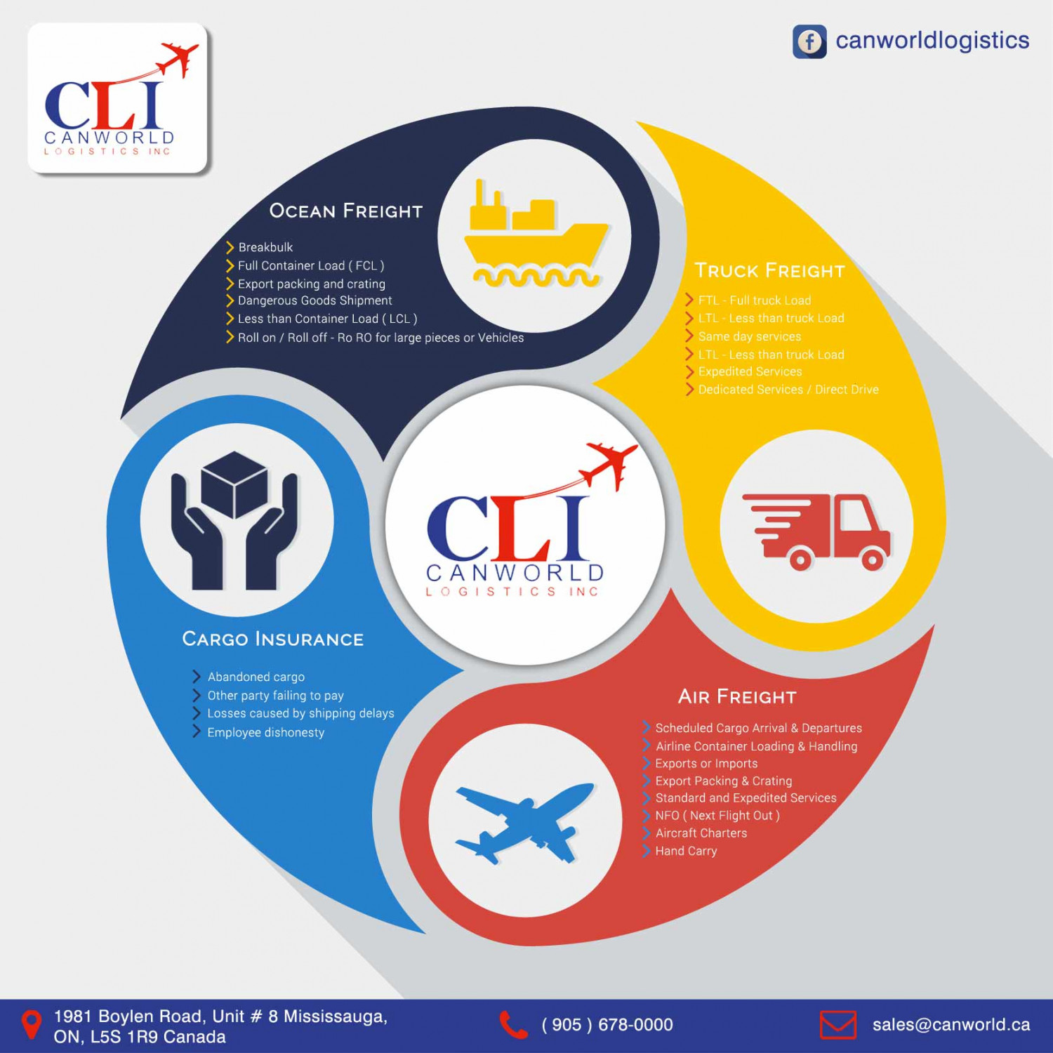 Air freight from China Infographic